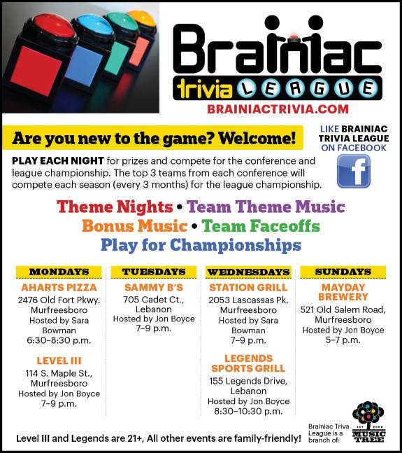 Brainiac Trivia League